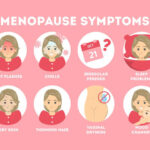 FAQs on Menopause