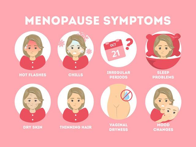 FAQs on Menopause