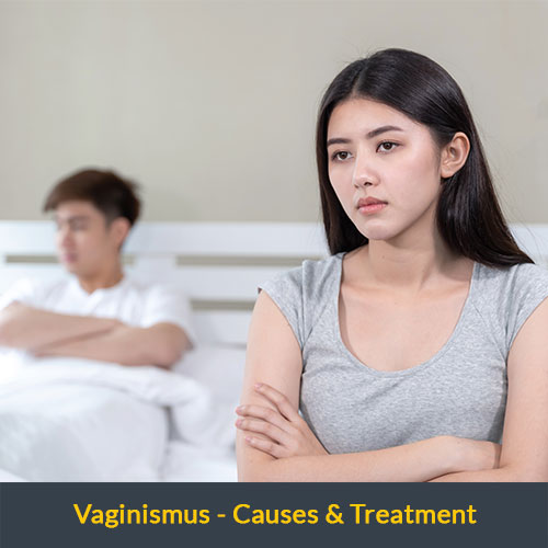 Vaginismus – Involuntary contraction of muscles around vagina